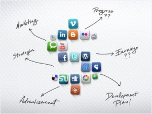 social-media-advertising